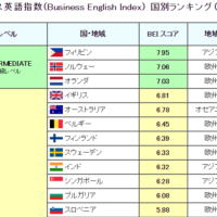 bei-business-english
